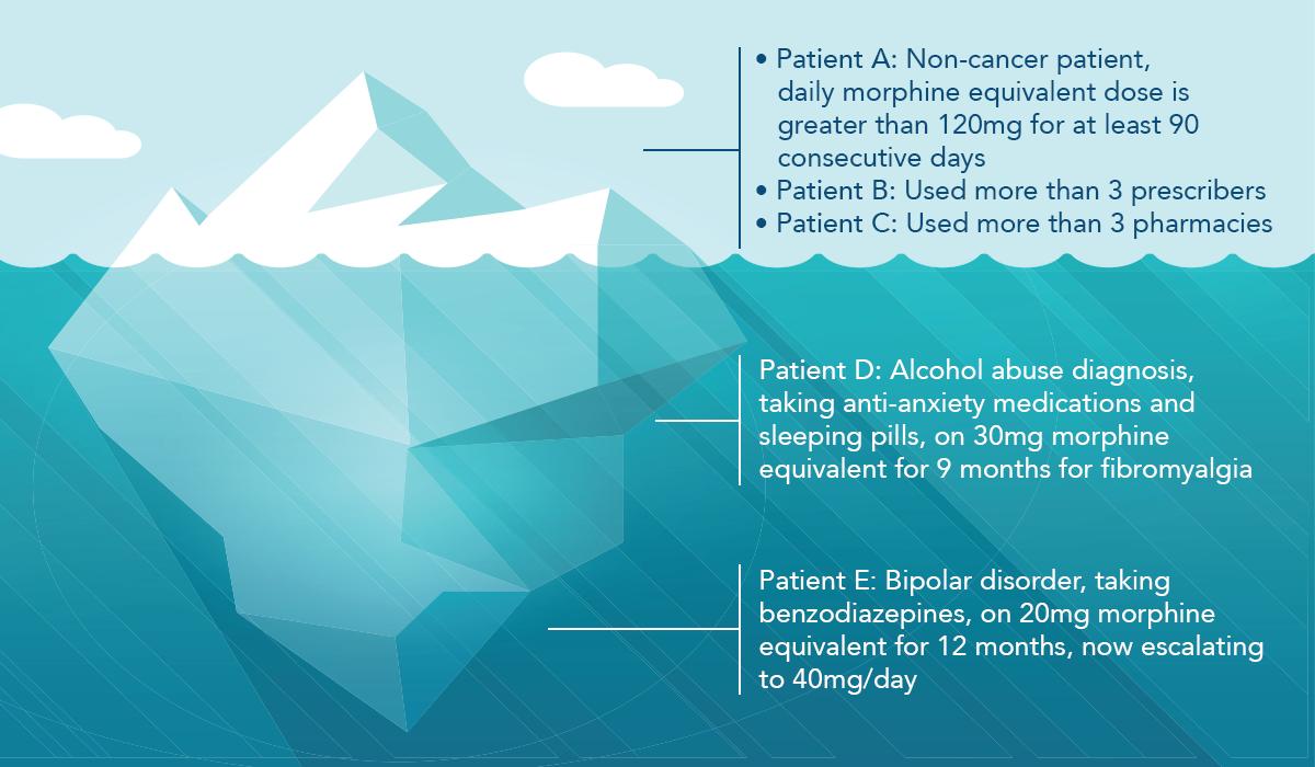 Iceberg Graphic v2